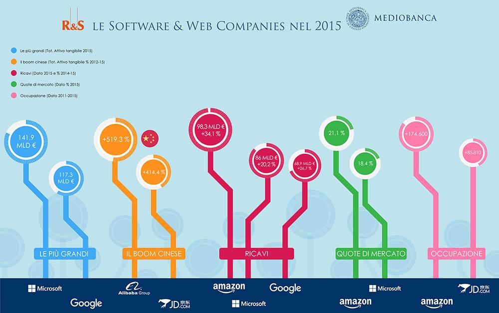 mediobanca_infografica